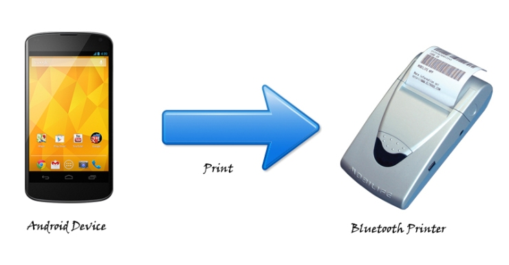 android-bluetooth-printing-tutorial